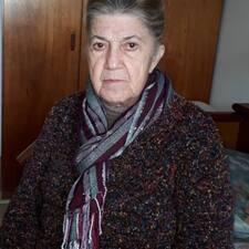 Profil utilisateur de Carmen Silvia Pereira