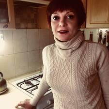 Perfil de usuario de Оксана