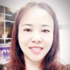 Profil utilisateur de 国茂
