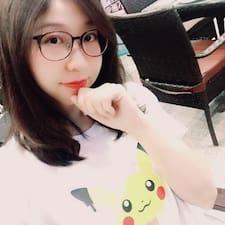小麦 felhasználói profilja