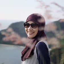 Profilo utente di Shaima