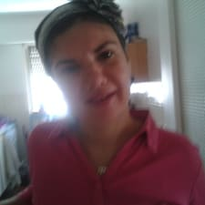 Dinah felhasználói profilja