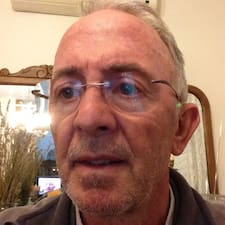 Profil korisnika Rafel