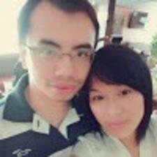 Guo Dong felhasználói profilja