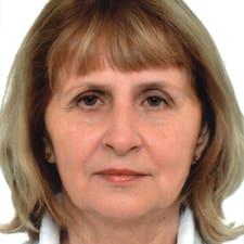 Profil utilisateur de Lidiia