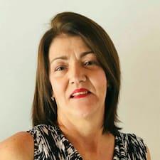 Profilo utente di Consuelo Y Miriam Luz