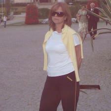 Profil utilisateur de Zofia