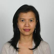 Dewi Brukerprofil