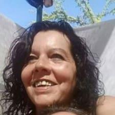 Profil korisnika Maritza