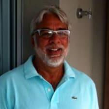 Calvito felhasználói profilja