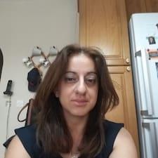 Frances - Uživatelský profil
