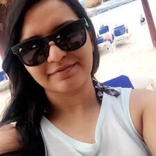 Anisha felhasználói profilja
