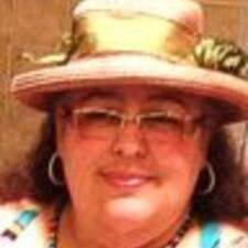 Profil korisnika Guadalupe