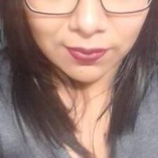 Profil utilisateur de Lupe