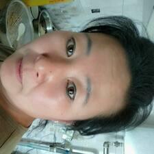 Profil utilisateur de 洪艳