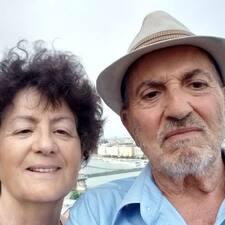 Jean Bernard felhasználói profilja