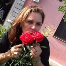 Rosa Maria - Profil Użytkownika