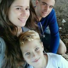 Claudia Milagros User Profile