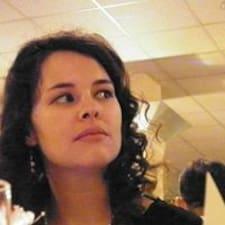 Tímea User Profile