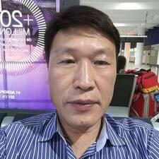 Profil Pengguna Sangsoo