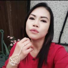 Malaysian User Profile