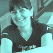 Andréa felhasználói profilja