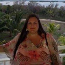 Sandra felhasználói profilja
