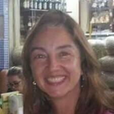 Profilo utente di Fátima