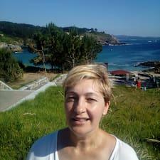 Pilar Brugerprofil