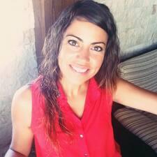 Almudena - Profil Użytkownika