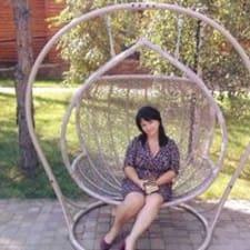 Galyna - Profil Użytkownika