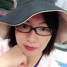 Sissi felhasználói profilja
