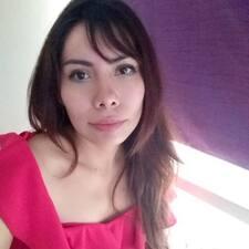 Mariel Cynthia - Uživatelský profil