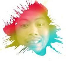 Desmond - Profil Użytkownika