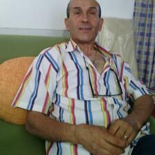 Antoninoさんのプロフィール
