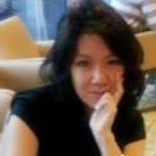 Profil utilisateur de 승희
