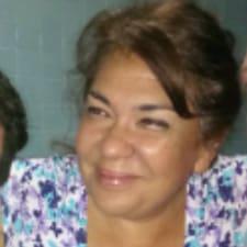 Ana Elasaさんのプロフィール