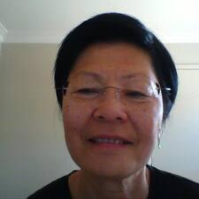 Mm User Profile