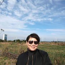 Profil utilisateur de LaiKwan