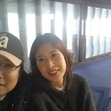 Wonhee - Profil Użytkownika