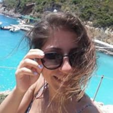 Profil Pengguna Mariatzela