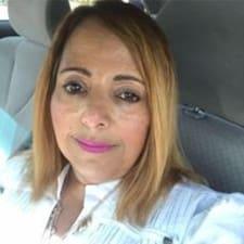 Gabina felhasználói profilja