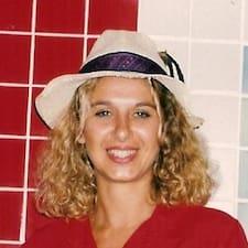 Severina - Profil Użytkownika