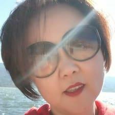 Användarprofil för Jihong