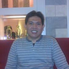 Iwan - Uživatelský profil