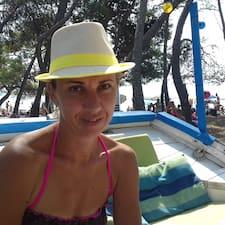 Radmila - Profil Użytkownika