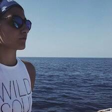 Anna Chiara - Profil Użytkownika
