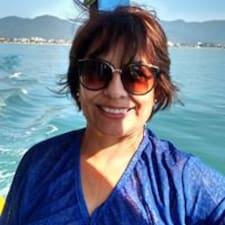 Profil Pengguna Maria Candida
