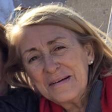 Maria Alejandra Brukerprofil