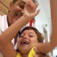 Francisco De Assis - Uživatelský profil